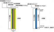 日本成功开发出新型调光膜-气相变色调光玻璃